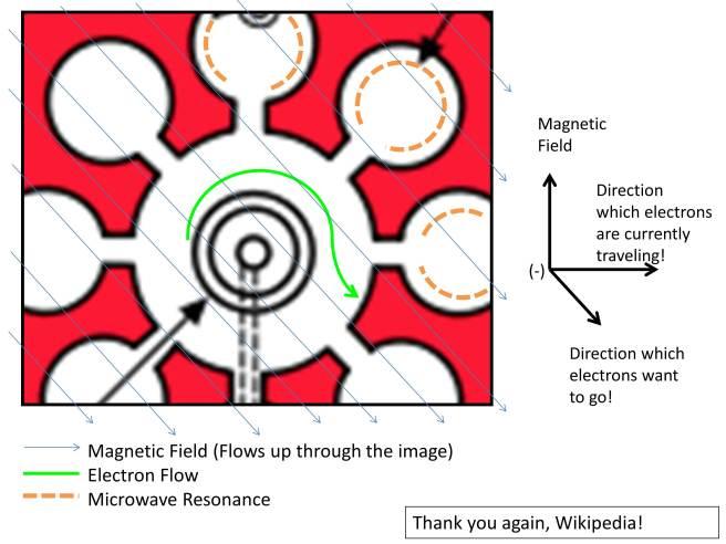 Magnetron_2